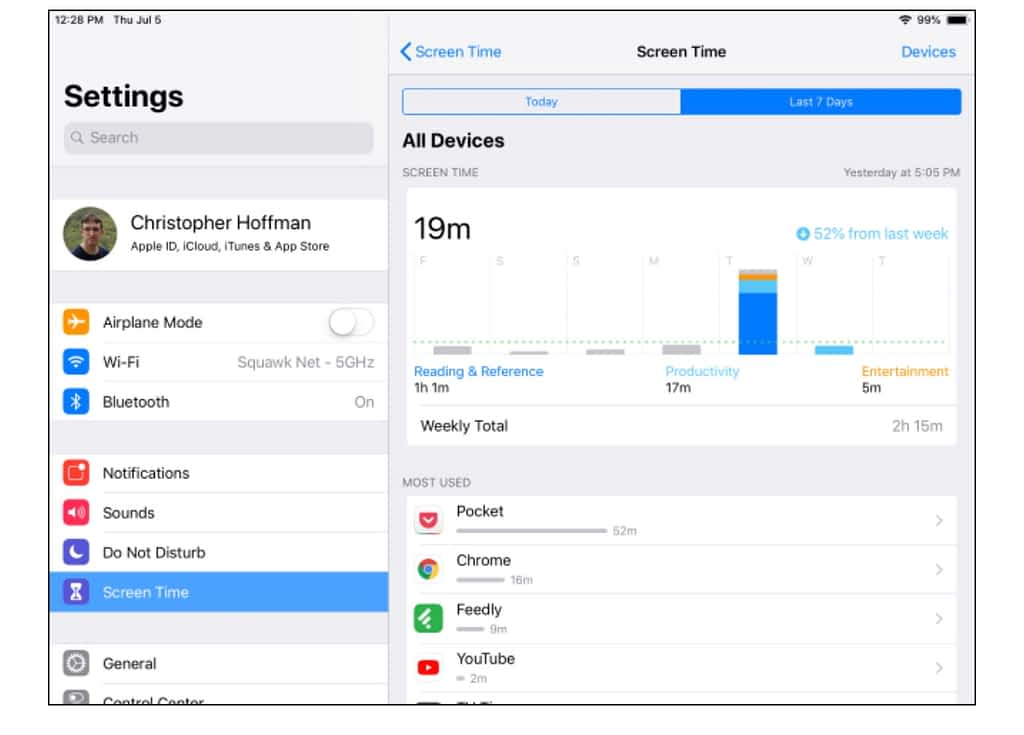 Screen time report